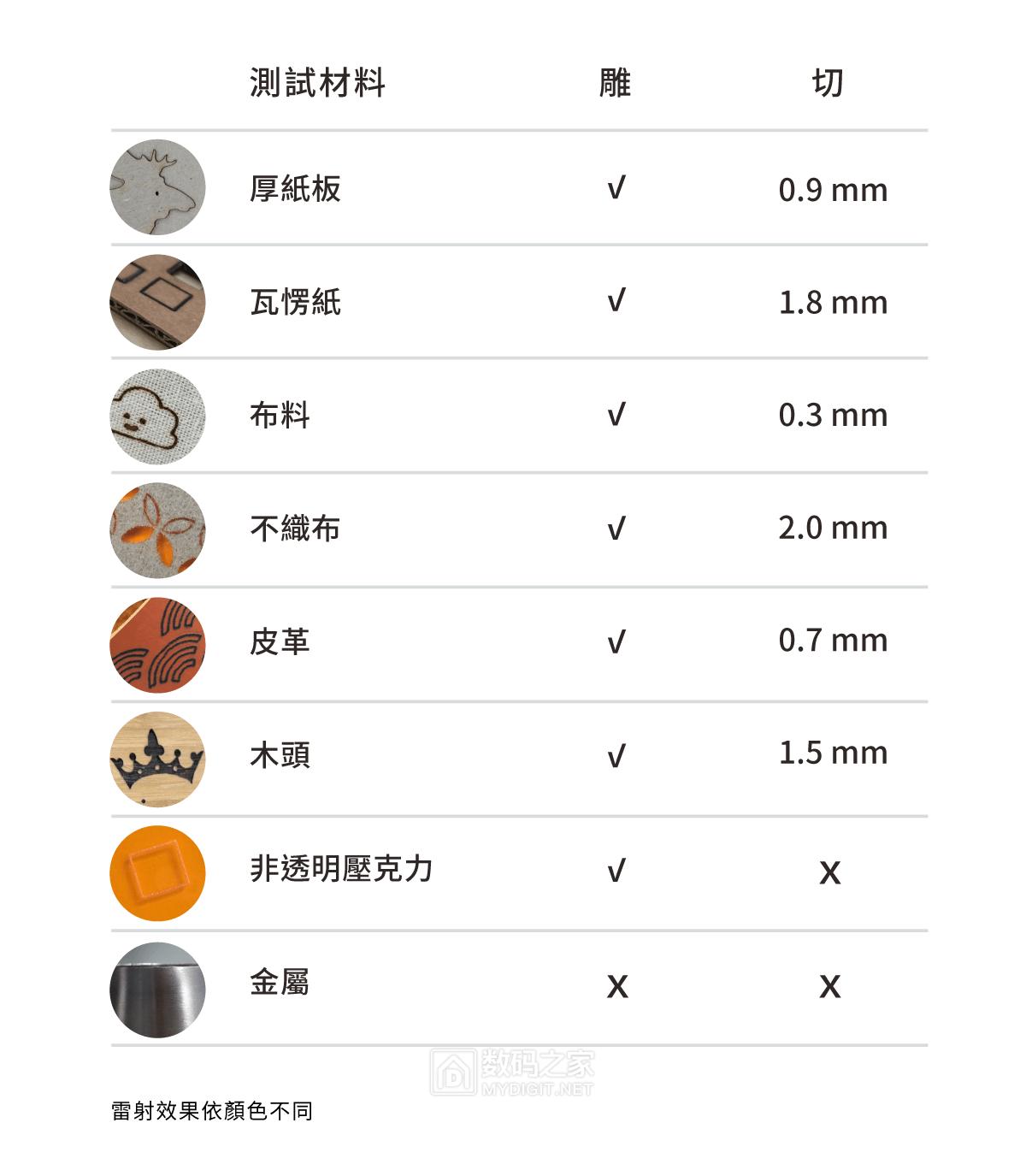 material-c-8-1200x1375.png