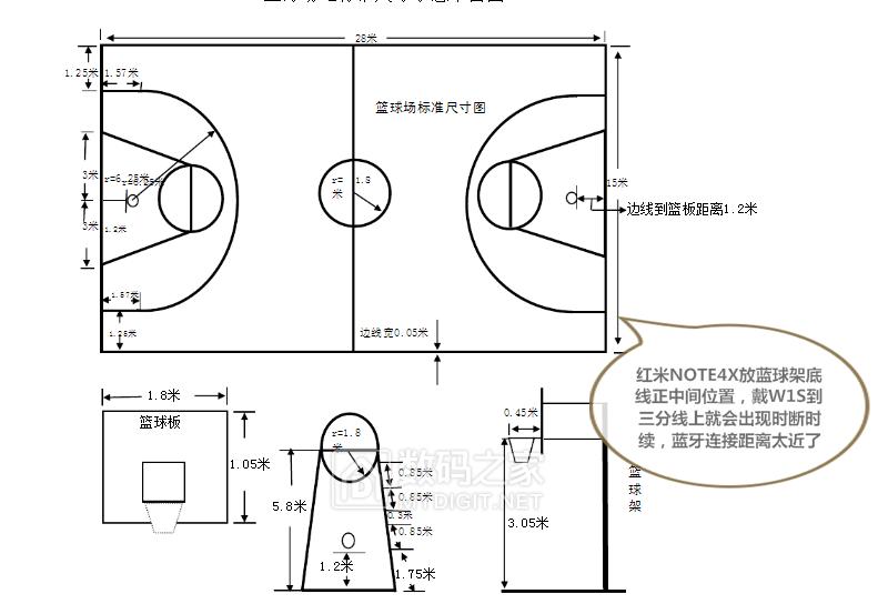 篮球场标准尺寸图.png