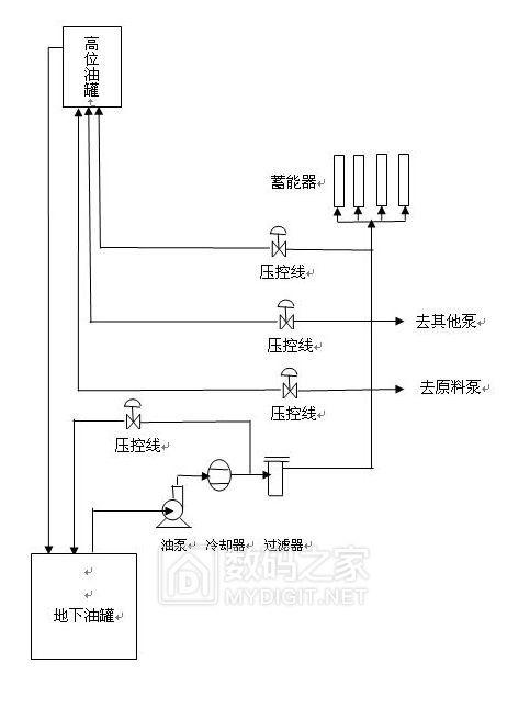 润滑油系统流程原理图.jpg