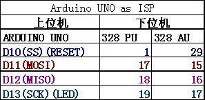 025 Arduino as ISP接线.jpg