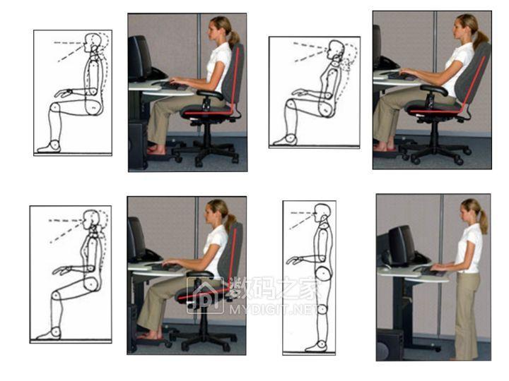 人体正确坐姿对比.美国加拿大.jpg