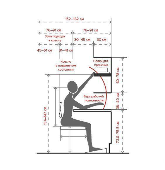 人体正确坐姿对比.俄国.jpg