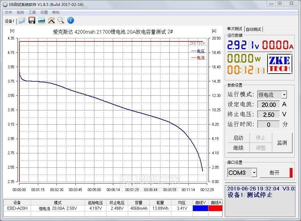爱克斯达 4200mah 21700锂电池 20A放电容量测试 2#.jpg