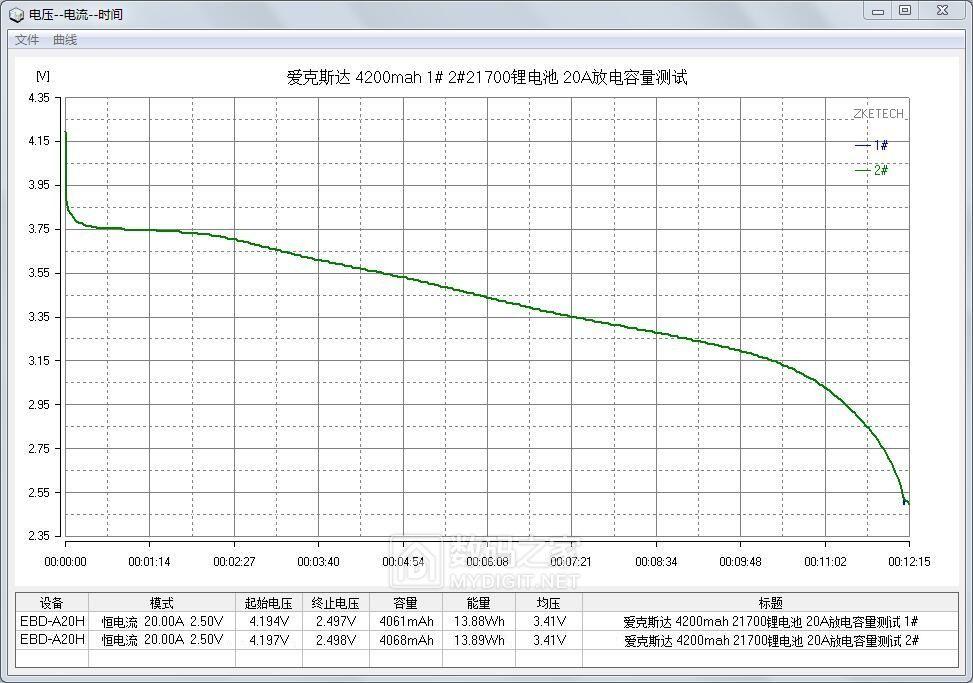 20A放电对比.jpg