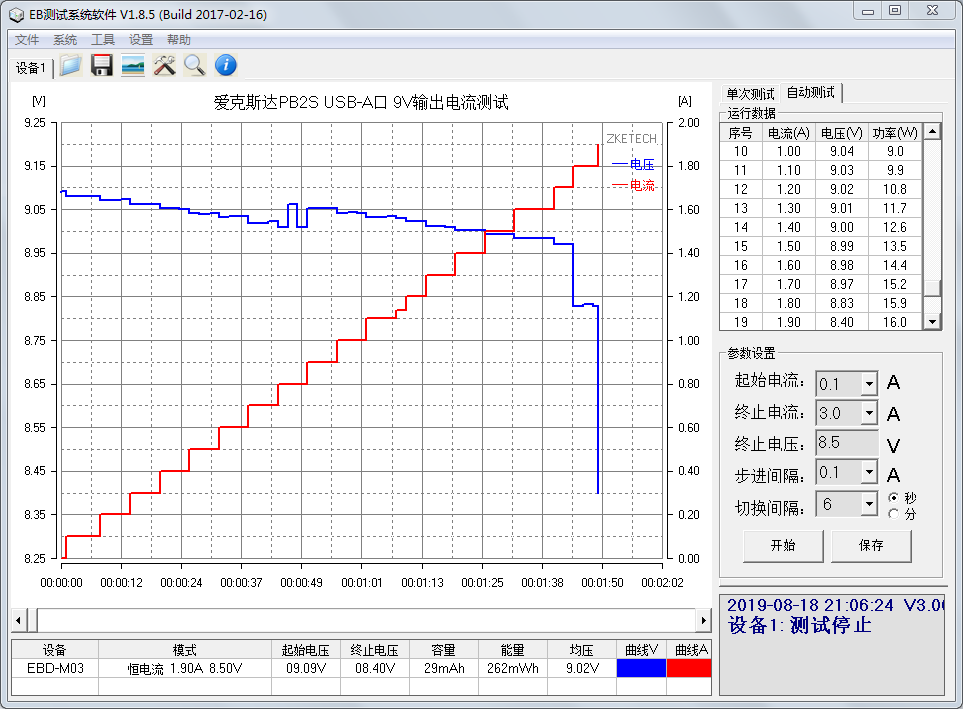 USB-A  9V输出电流测试.png