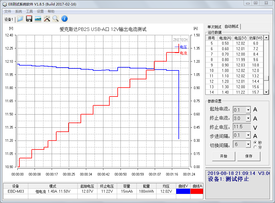 USB-A  12V输出电流测试.png