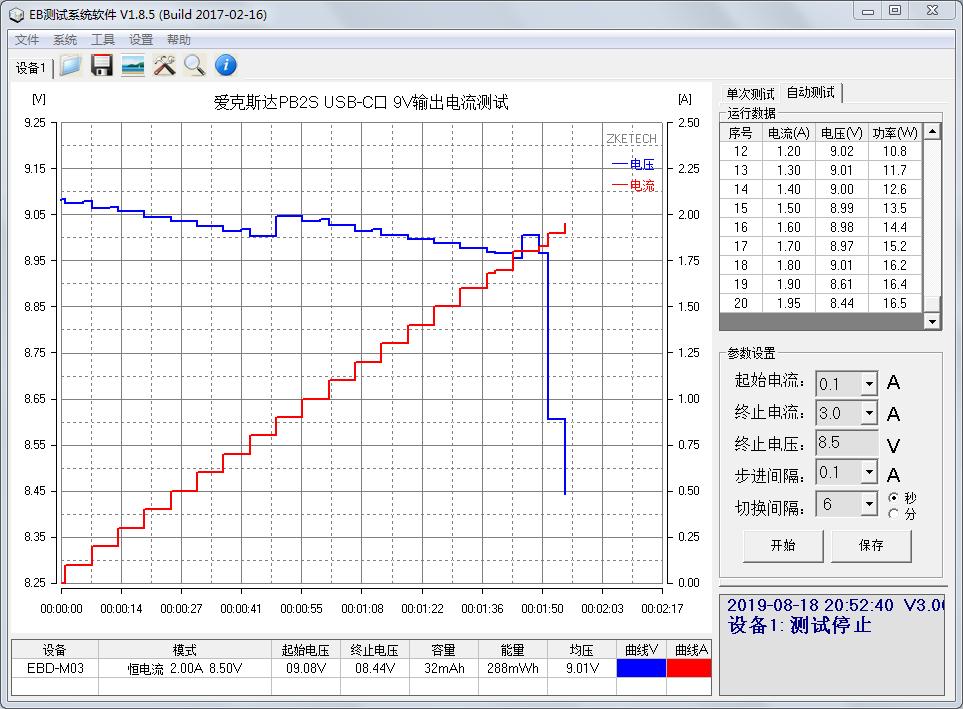 USB-C口9V输出电流测试.png