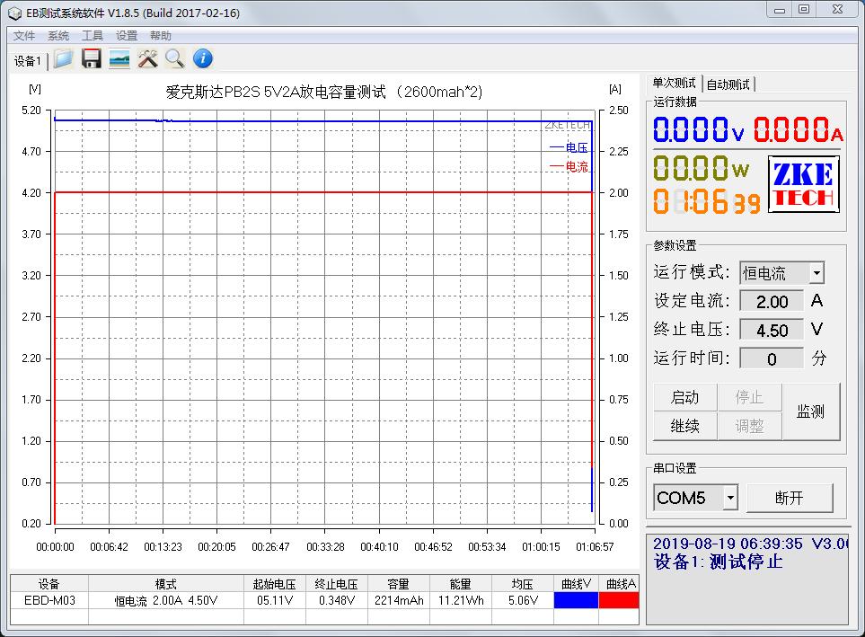 5V2A放电容量测试.png