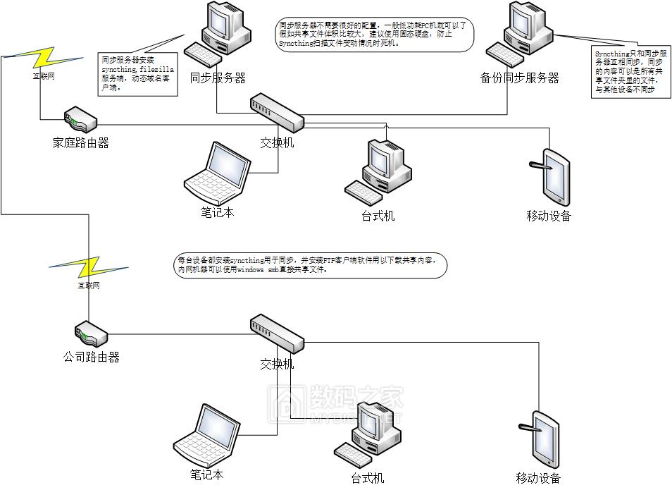 绘图3.png