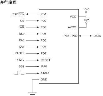 003 并行编程引脚图.jpg