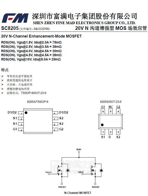 sc8205_1.jpg
