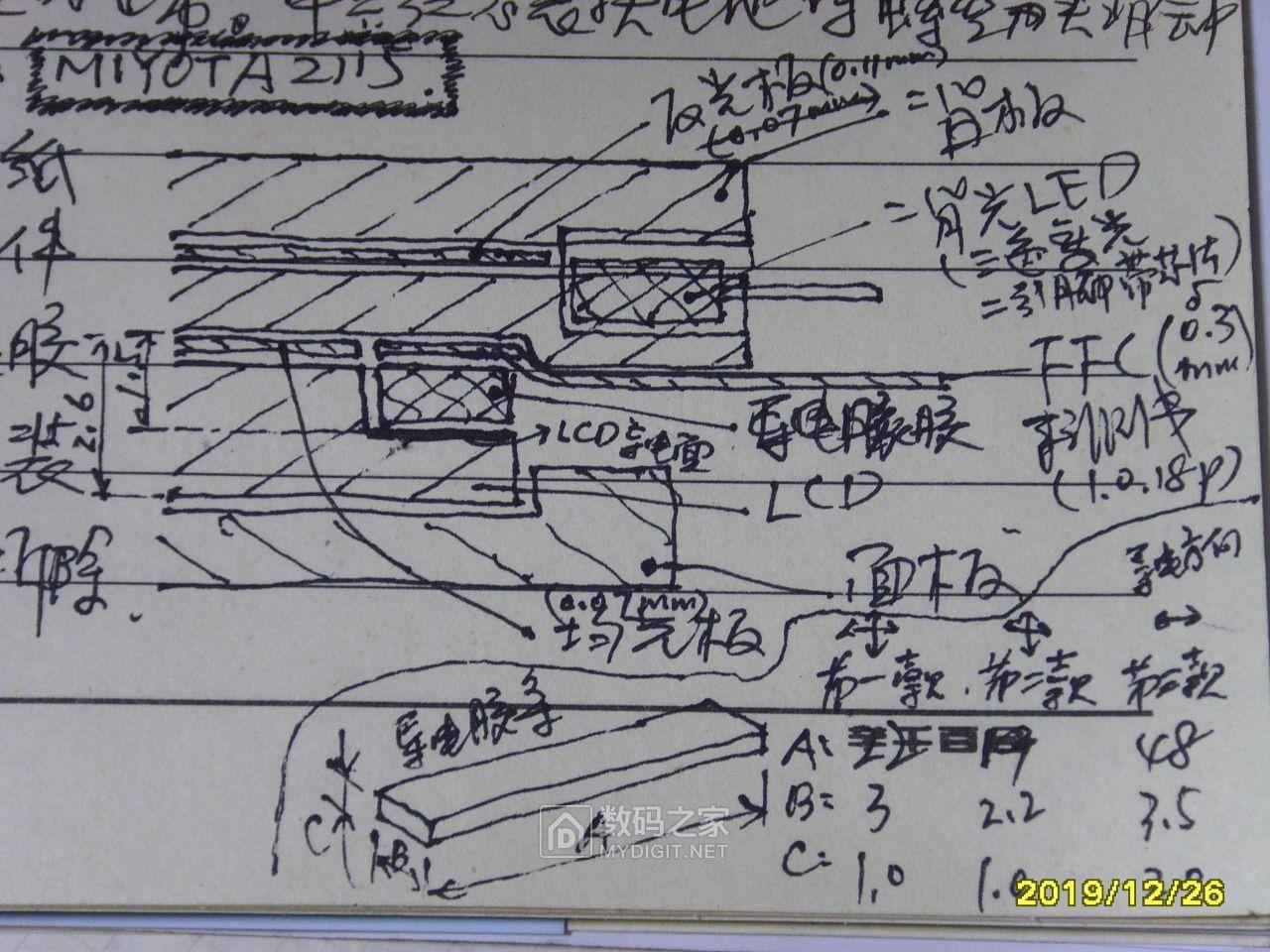 手绘的LCD组件层结构图,不很清晰,对付看吧。