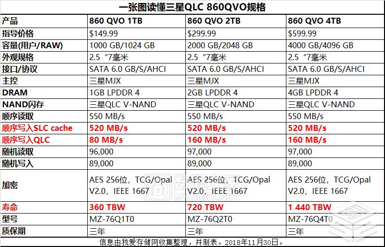 三星860-QVO-1.png