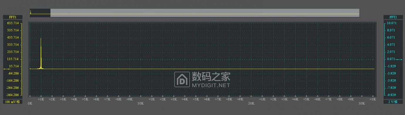 L-1KHz正弦波频谱.jpg
