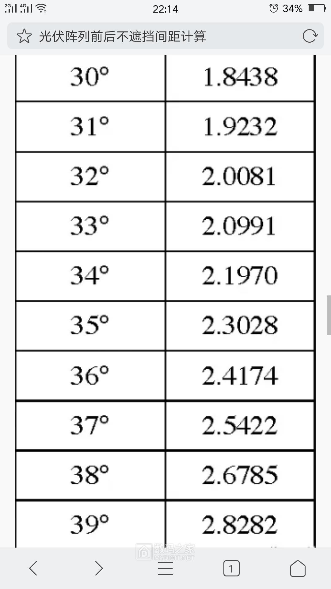 因为采用的是前后两排光伏板,还要根据当地纬度,计算出前后两排的间距