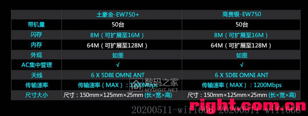 聚网捷EW750参数.jpg