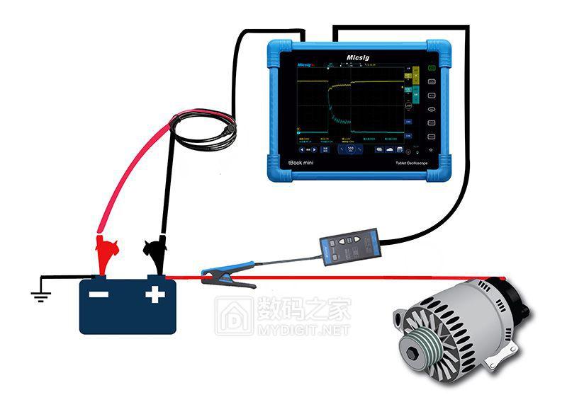00麦科信示波器测发电机充电电压.jpg