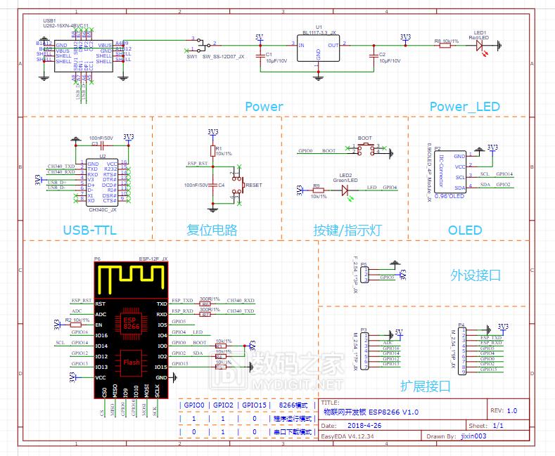 esp8266的工作原理_esp工作原理力分解图