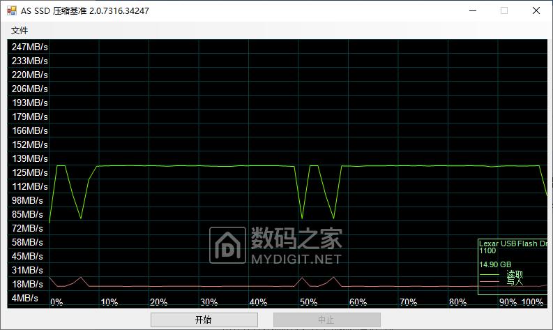 S25 16GB两只装压缩基准