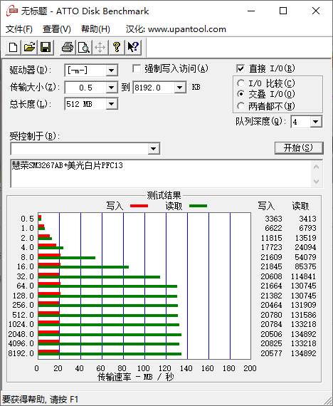 S25 16GB三只装峰值读写