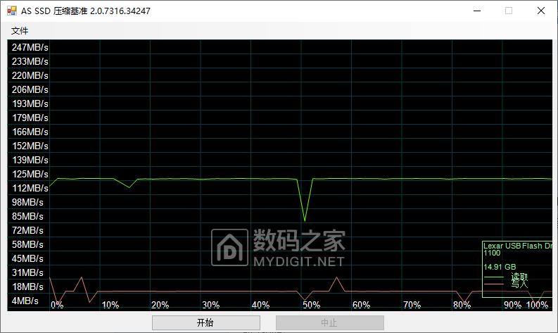 S25 16GB三只装压缩基准