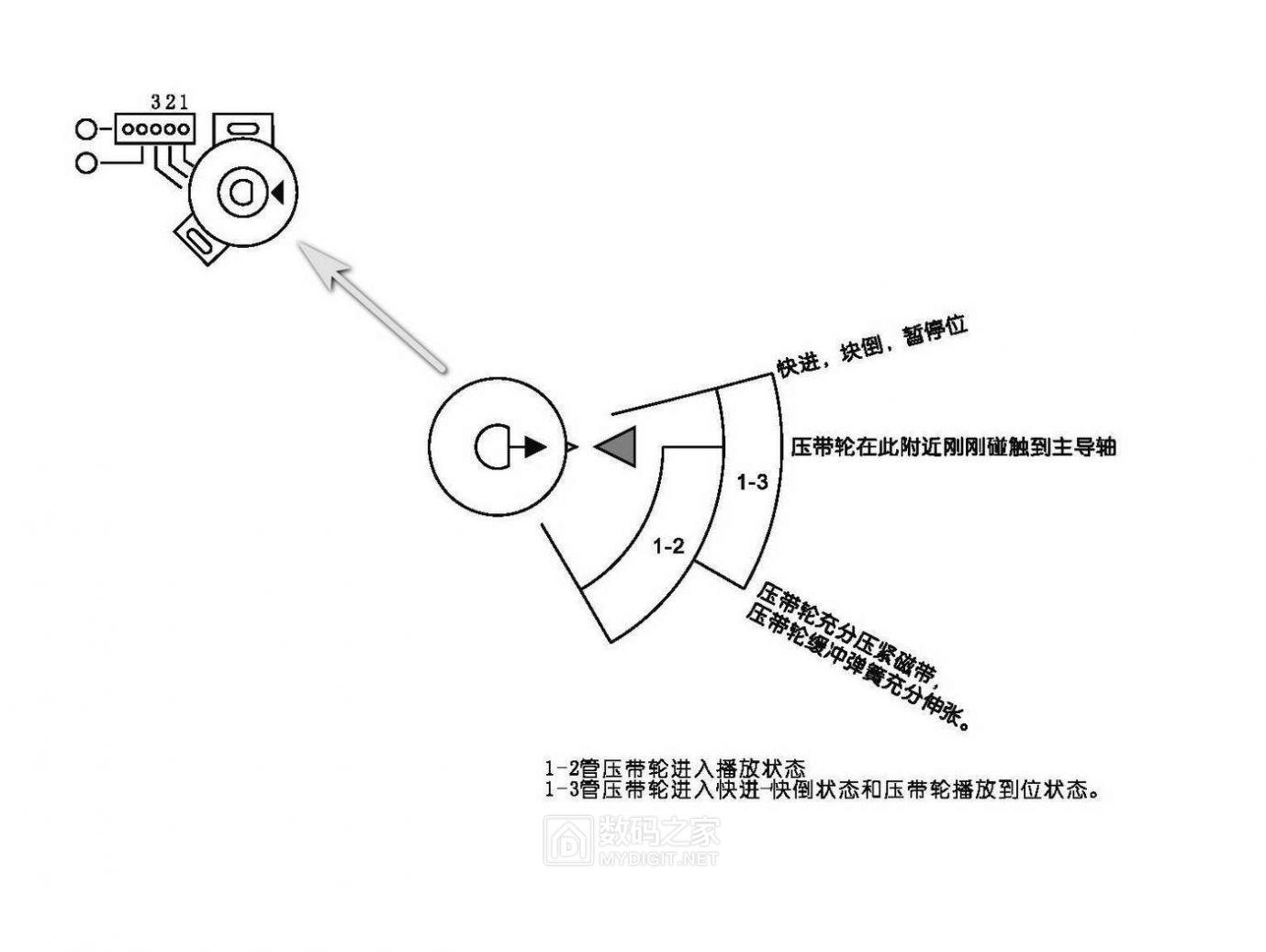 状态传感器图.jpg