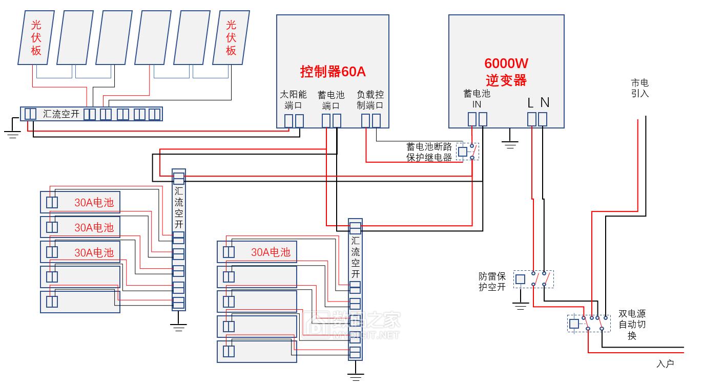太阳能光伏离网储能系统图.png