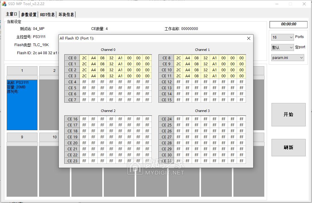 双贴CE分布.png