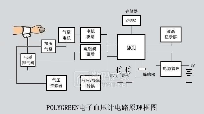 035血压计电路原理框图.jpg