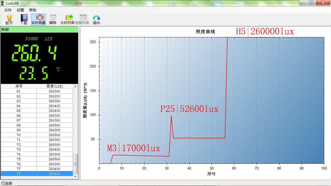 4.5照度对比.jpg