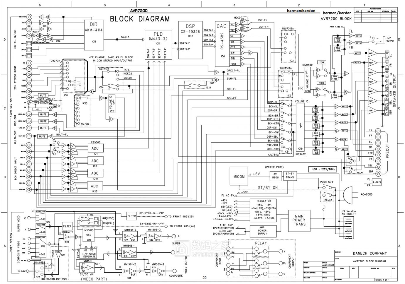 【热点】维修利利普OWON-SDS8102V示波器旋钮失灵,拆机更换全部编码器 数码拆机百科 第4张