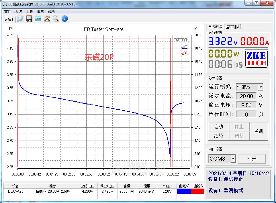 东磁20P 20A放电测试结果2.png