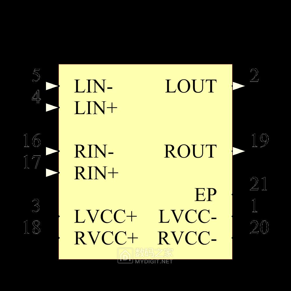 TPA6120耳放IC引脚图