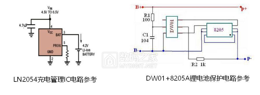 LN2054+DW01+8205A锂电池保护电路