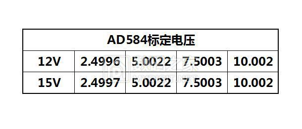 AD584标定.jpg
