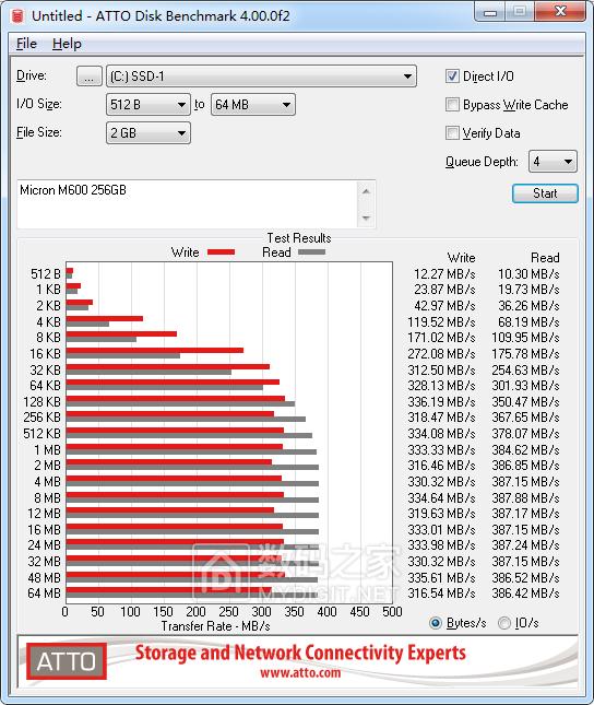 Micron M600 MTFDDAV256MBF 256.0 GB@ASM1061.png